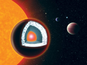 Newly Discovered Super-Earth Is Made Of Diamonds?